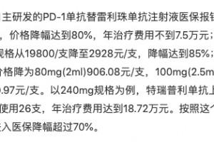 一大批品种主动降价最高降价85%(附名单)